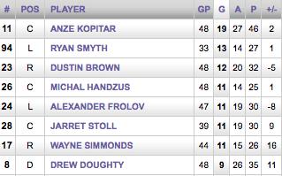 20_goal_scorers