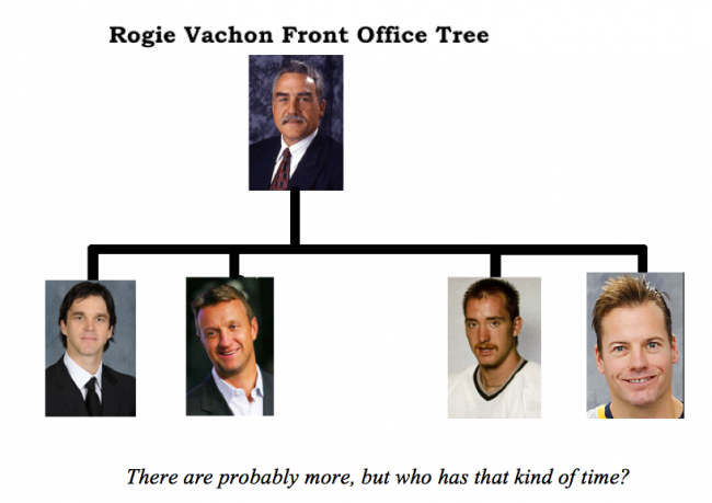 Rogie Front Office Tree