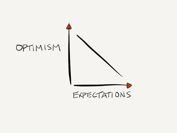 It's much easier to be optimistic when you have low expectations.