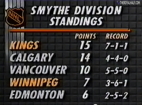 Smythe Division Standings-imp