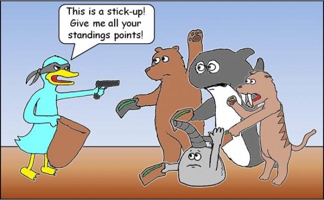 StandingsPointsRobbery