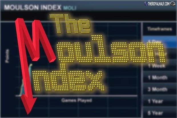 MoulsonIndex620-imp