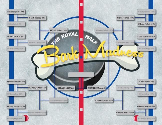 Bark Madness Championship - Reggie Doughty vs Gustl Kopitar